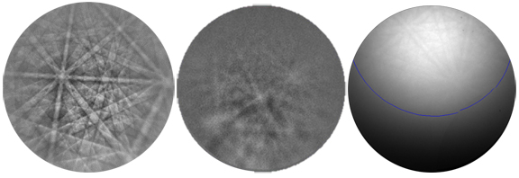 Examples of EBSD patterns collected under varied conditions. The pattern on the left represents the ideal pattern, while the one in the middle is a mixed pattern and the pattern on the right is an unprocessed image.