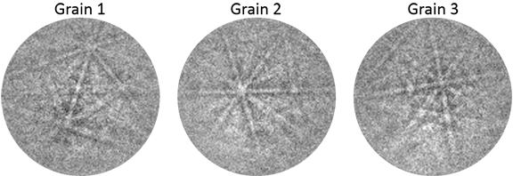 Figure 3: Grain Patterns.