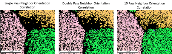 Figure 9: Neighbor Orientation Correlation.