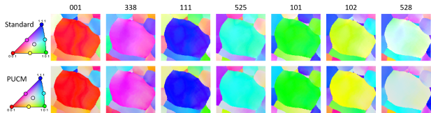 Inverse Pole Figure (IPF) maps for the same grain in seven different orientations displayed using the standard OIM color mapping scheme (top row) and the PUCM scheme (bottom row).