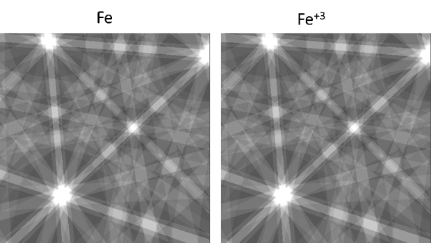 Kinematically simulated patterns for Fe and Fe+3.