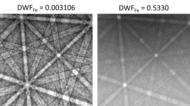 Dynamically simulated patterns using the Debye Wall factor.