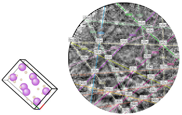 Figure 4. An aragonite EBSD pattern and orientation determination.