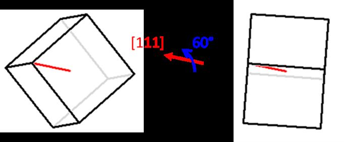 Axis-angle description of misorientation.